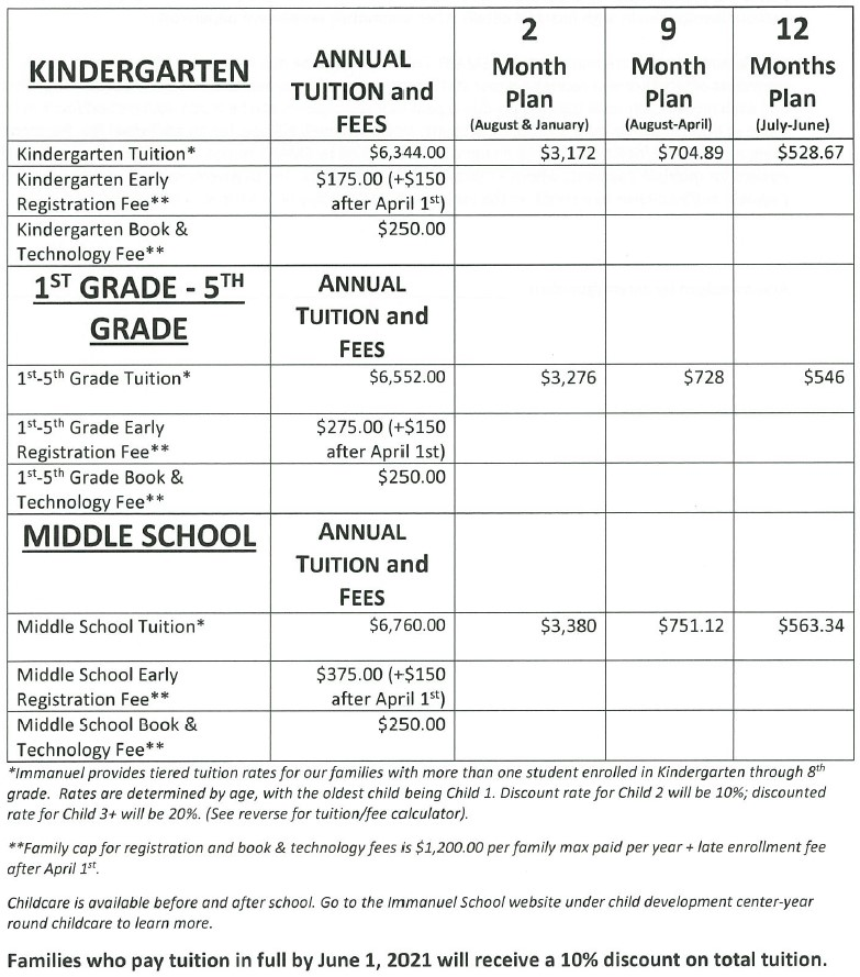 2021-2022K-8thTuitionFees